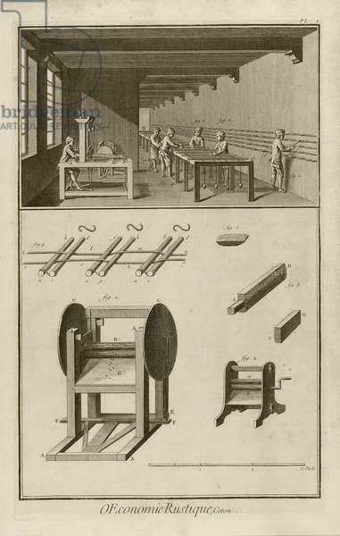 Pedal-Mill (Plate I), 1762