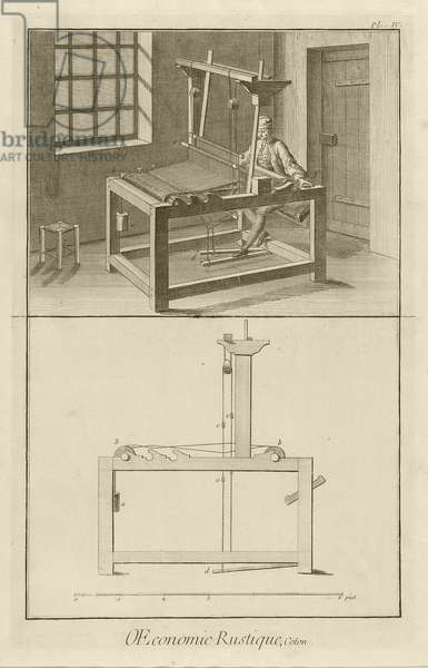 Weaving and Loom (Plate IV), 1762
