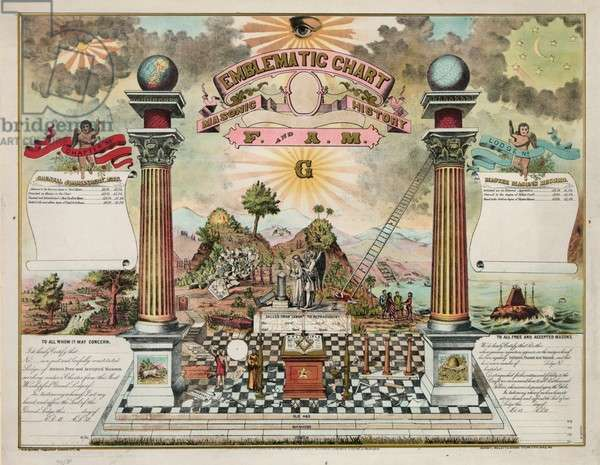 Emblematic chart and Masonic history of Free and Accepted Ma