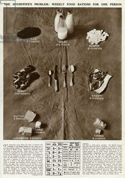 Weekly food ration for one person 1946