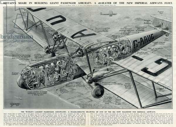 Passenger aircraft of Imperial Airways fleet, cut away