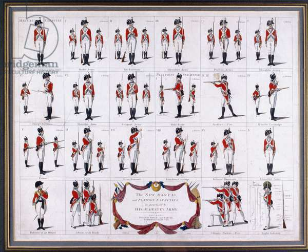 The New Manual and Platoon Exercises, as practised by His Majesty's Army, circa 1795 (engraving, coloured)