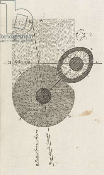 Fig. 7 from 'A New Theory of the Earth' by William Whisten, London, 1696 (engraving)