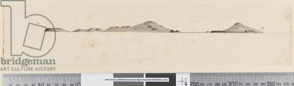 Page 25b/c Profile of unidentified island, 1768-75 (pen & ink and wash)