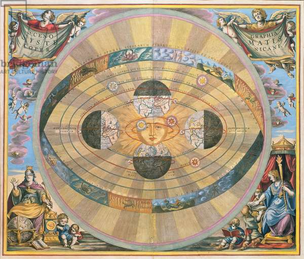 Scenographia: Systematis Copernicani Astrological Chart (c.1543) devised by Nicolaus Copernicus (1473-1543), from 'The Celestial Atlas, or the Harmony of the Universe', 1660 (hand-coloured engraving)