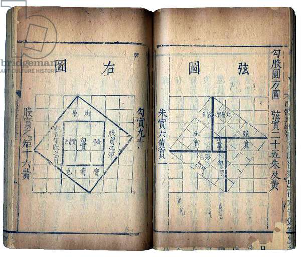 China: Two pages from the 'Zhoubi suanjing' (Zhou Dynasty Sundial of Astronomy and Calculation), illustrating the 'Gougu Theorem' or Pythagorian Theorem. Dating from the Zhou Dynasty, this version is from a Ming Dynasty edition, 1603