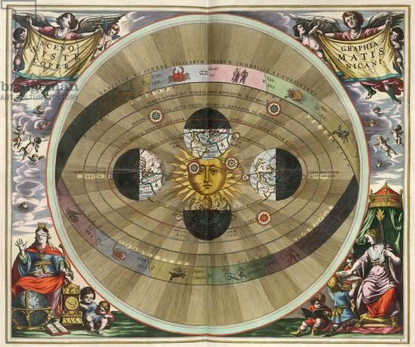 "Copernician System - Copernician System - Heliocentric model according to Nicolas Copernic. Engraving from ""Harmonia Macrocosmica"" by Andreas Cellarius, 1660-1661. The Heliocentric model according to Copernicus. Plate of the Harmonia Macrocosmica of Andreas Cellarius, 1660-1661"