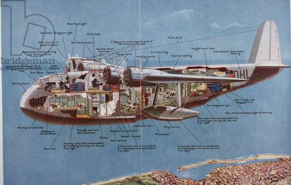 Imperial Airways flying boat Cutaway, diagram published in 1936 (colour litho)