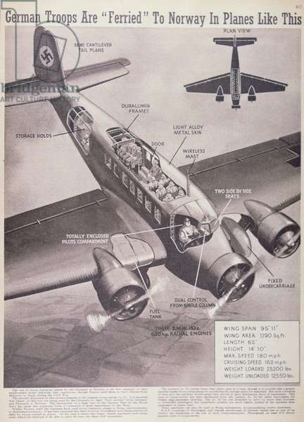 'German troops are ferried to Norway in planes like this', illustration from The War Weekly, 14th March, 1941 (litho)