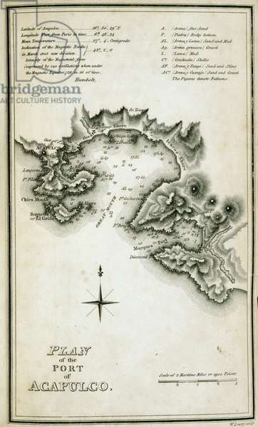 T.1598 Plan of the Port of Acapulco, engraved by W. Lowry, from 'Plates to Alexander de Humboldt's Political Essay on the Kingdom of New Spain', pub. 1810 (engraving)