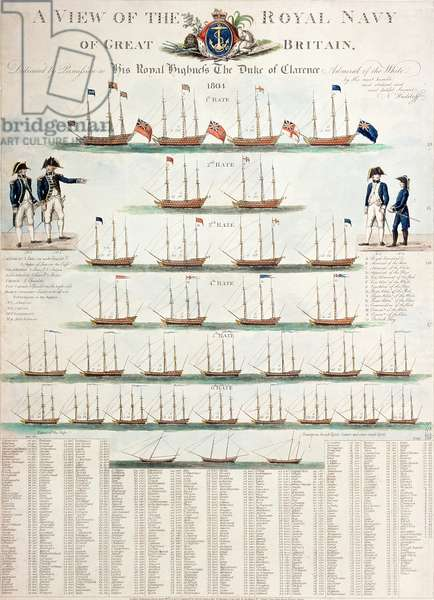 A View of the Royal Navy of Great Britain, published in 1804 (coloured engraving)