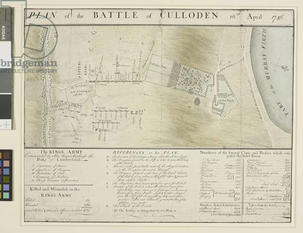 A Plan of the Battle of Culloden, 16th April 1746 (w/c over pen & ink on paper)