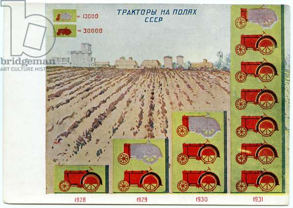 """Soviet Postcard Titled """"Tractors In The Field In The USSR"""", 1932"""