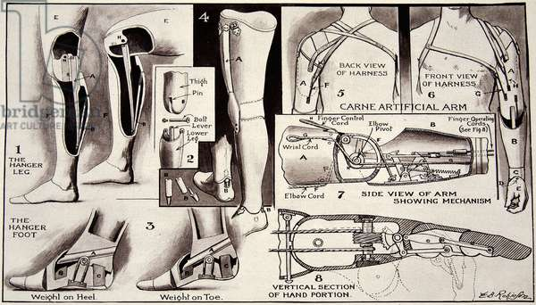 Mechanism or artificial limbs for soldiers maimed in the War Zone, referred to as type 33, from 'The Illustrated War News' (litho)