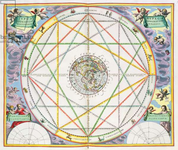 The Conjunction of the Planets, from 'The Celestial Atlas, or The Harmony of the Universe' (Atlas coelestis harmonia macrocosmica) pub. by Joannes Janssonius, 1660-61 (hand coloured engraving)