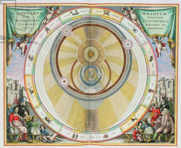 Map showing Tycho Brahe's System of Planetary Orbits, from 'The Celestial Atlas, or The Harmony of the Universe' (Atlas coelestis seu harmonia macrocosmica) pub. by Joannes Janssonius, Amsterdam, 1660-61 (hand coloured engraving) (see 129823 for detail)