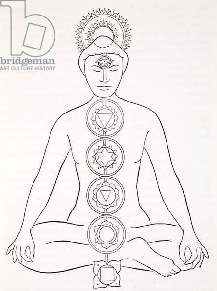 Padmasana or lotus position (litho)