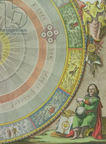 Nicolaus Copernicus (1473-1543), detail from a Map showing the Copernican System of Planetary Orbits, 'Planisphaerium Copernicanum', from 'The Celestial Atlas, or The Harmony of the Universe' (Atlas coeslestis seu harmonia macrocosmica) pub. by Joannes Janssonius, Amsterdam, 1660-61 (hand coloured engraving) (detail of 22556)