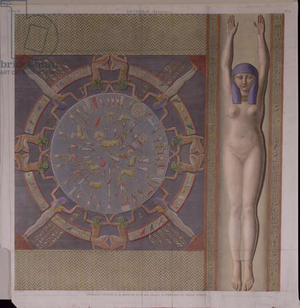 Zodiac ceiling from the Grand Temple at Denderah, from 'Descriptions of Egypt', engraved by Allais, c.1826 (hand coloured engraving)