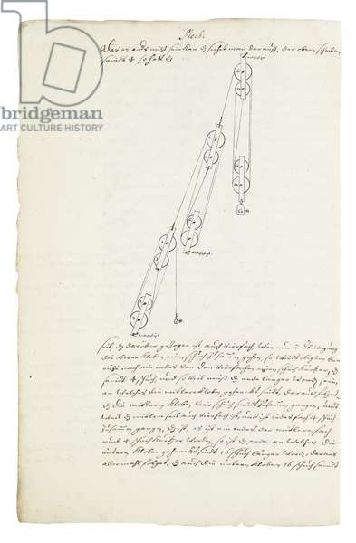 Machine of Mr. Andreas Jungenickels Churf- Battrimeister manuscript (ink on paper)