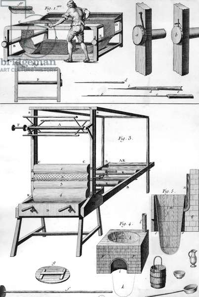 Cotton velvet workshop, engraving from Encyclopedia by Diderot and d'Alembert 1751-1772