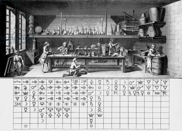 chemistry laboratory, engraving from Encyclopedia by Diderot and d'Alembert (France), 1750