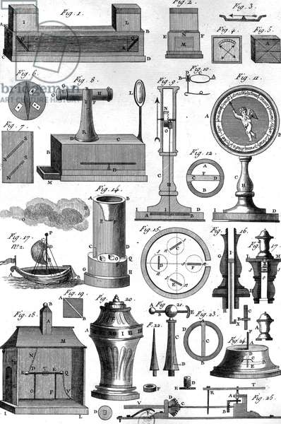 navigational instruments, Engraving from Encyclopedia par Diderot and d'Alembert, c. 1750 - 1790