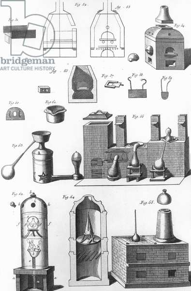 Engraving from Encyclopedia par Diderot and d'Alembert, c. 1750 - 1790