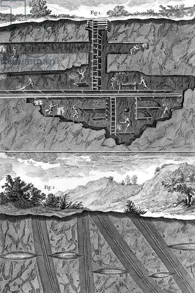 Subterranean galleries, engraving from Encyclopedia by Diderot and d'Alembert (France), 1750
