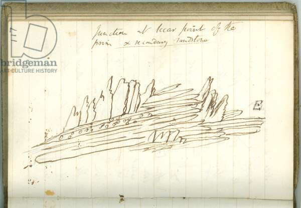 'Junction at Siccar Point of the prim & secondary sandstone', page from Sir Humphry Davy's Personal Notebook (ink on paper)