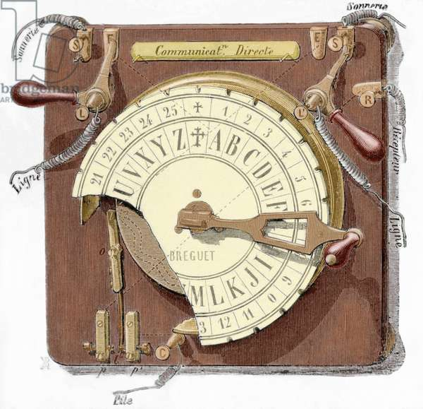 Quadrant telegraph by Breguet.