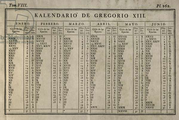 Calendar of Gregory XIII (from January to June). 1779  (engraving)