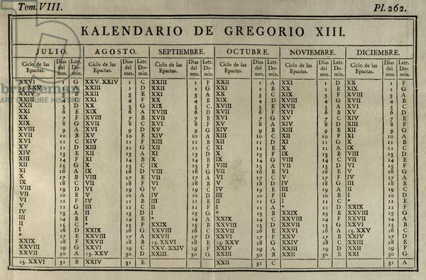 Calendar of Gregory XIII (from July to December). 1779  (engraving)