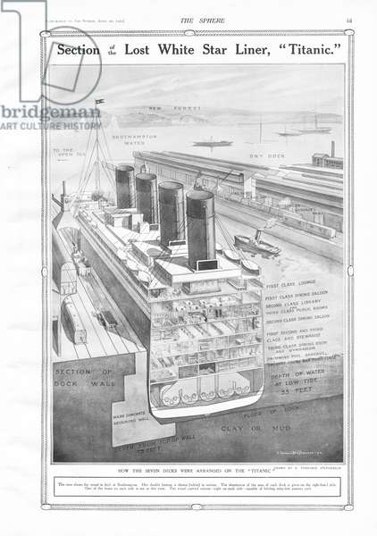 Titanic, cross-section, illustration from 'The Sphere' newspaper, 20th April, 1912 (litho) (see also 450773)