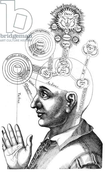 The Cabalistic analysis of the mind and the senses, attributing different functions to different regions of the brain. From Robert Fludd Ultriusque cosmi ... historia, Oppenheim, 1617-1619. Engraving.