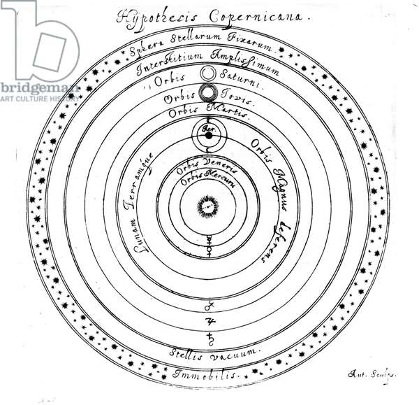 Representation of Copernicus' Cosmos