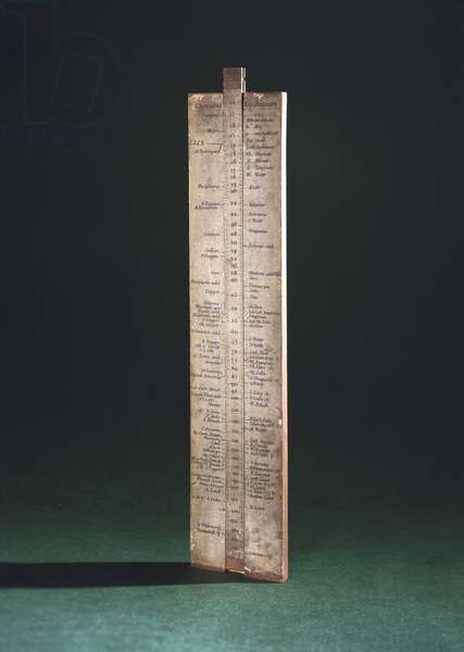 Chemical Laboratories, Apparatus, 1700-1849 Wollaston slide rule of chemical equivalents, 1814
