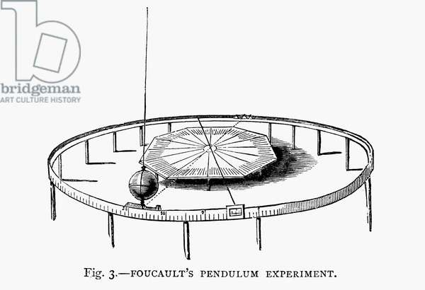 A demonstration of the Earth's rotation using Foucault's pendulum. Wood engraving, 1881. Leon Foucault (1819-1860) French physicist.