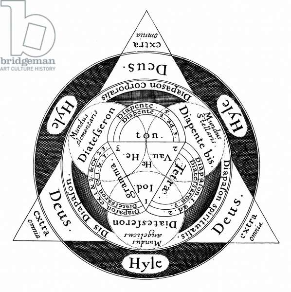 The divine harmony of the microcosm and the macrososm according to the Hermetic and Cabalistic teaching. God is always at the apex of the triangle. From Robert Fludd Ultriusque cosmi... historia, Oppenheim, 1617-1619. Engraving