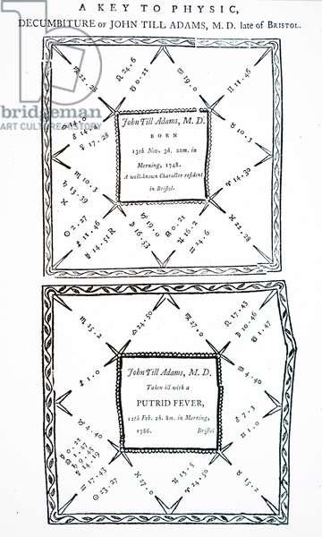Nativity and Decumbiture of John Till Adams