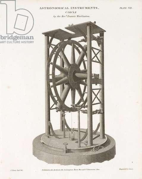 Wollaston's circle, 1812