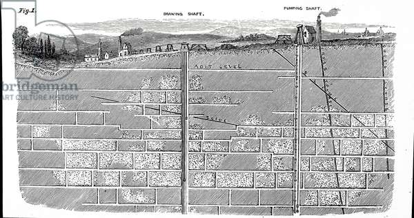 A sectional view of Devon Great Consols Copper Mine