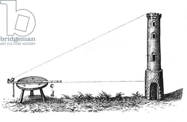 Using a plane table and hinged staff to measure the height of a tower. From Robert Fludd Utriusque cosmi ... historia, Oppenheim, 1617-1619. Engraving.
