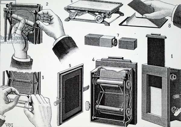 Diagram showing how to insert a Eastman negative film roll into a camera. George Eastman (1854-1932) an American entrepreneur who founded Eastman Kodak Company. Dated 19th Century ©UIG/Leemage