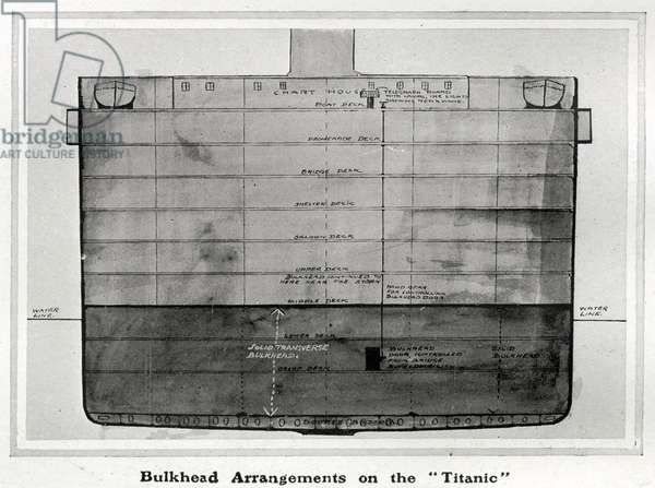 Illustration showing a cross section of the bulkhead arrangements on Titanic. Titanic was built by Harland & Wolff in Belfast Ireland during 1910 - 1911, and sank on 15th April, 1912, after striking an iceberg off the coast of New Foundland during her maiden voyage from Southampton, England to New York, USA, with the loss of 1,522 passengers and crew. (Photo by Titanic Images/Universal Images Group) ©UIG/Leemage