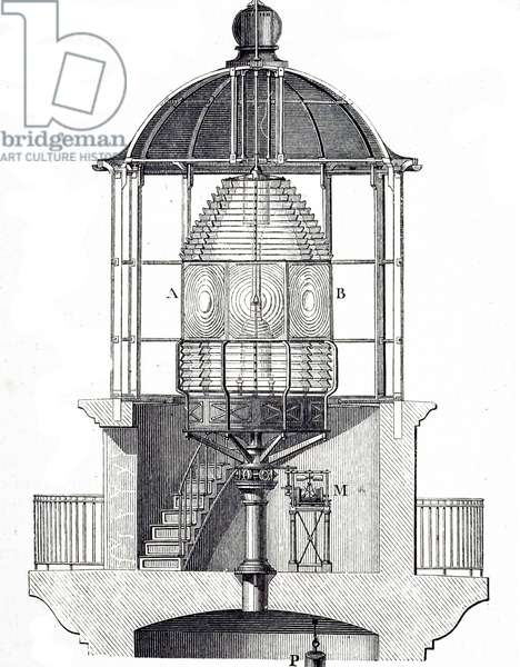 An engraving depicting a lighthouse optics, showing the light source surrounded by eight Fresnel echelon or lighthouse lenses. P is the weight which drives the mechanism for revolving the lens, M, which includes a governor for regulating the speed, 19th century