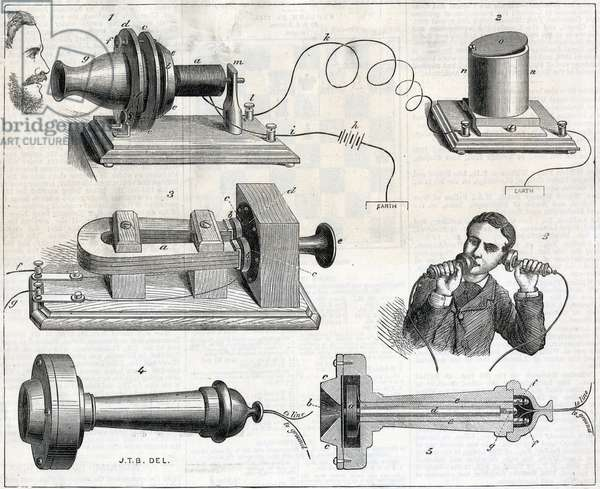 Alexander Graham Bell's telephone. Engraving 1877.