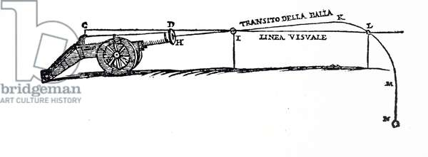 Diagram depicting the path of a projectile according to Niccolò Fontana Tartaglia, in which he examined the behaviour of falling bodies