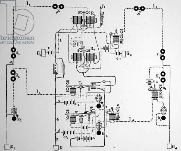 Diagram of quadruplex repeating telegraph system, 1879