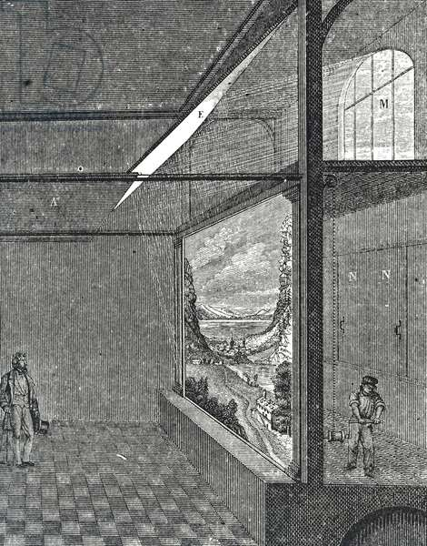 Diagram of Louis Daguerre's diorama